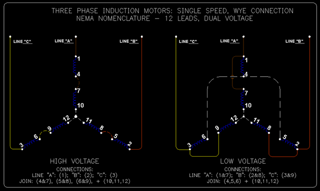 3 Phase Induction Motors: 8 of 8